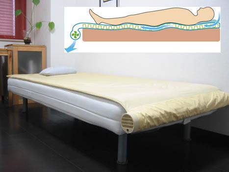 Solução para aqueles que sofrem do calor na hora de dormir