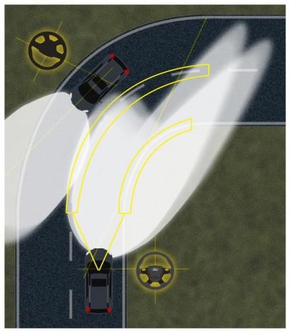 Imagem2-IluminaçãoAvançadaCâmera-Ford-